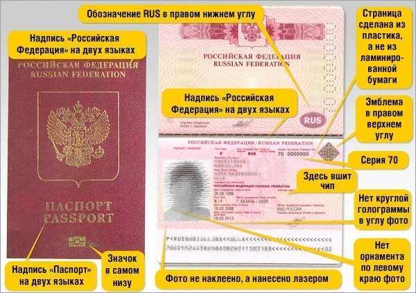 Биометрические паспорта в россии с какого года